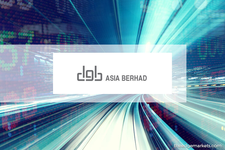 Stock With Momentum: DGB Asia
