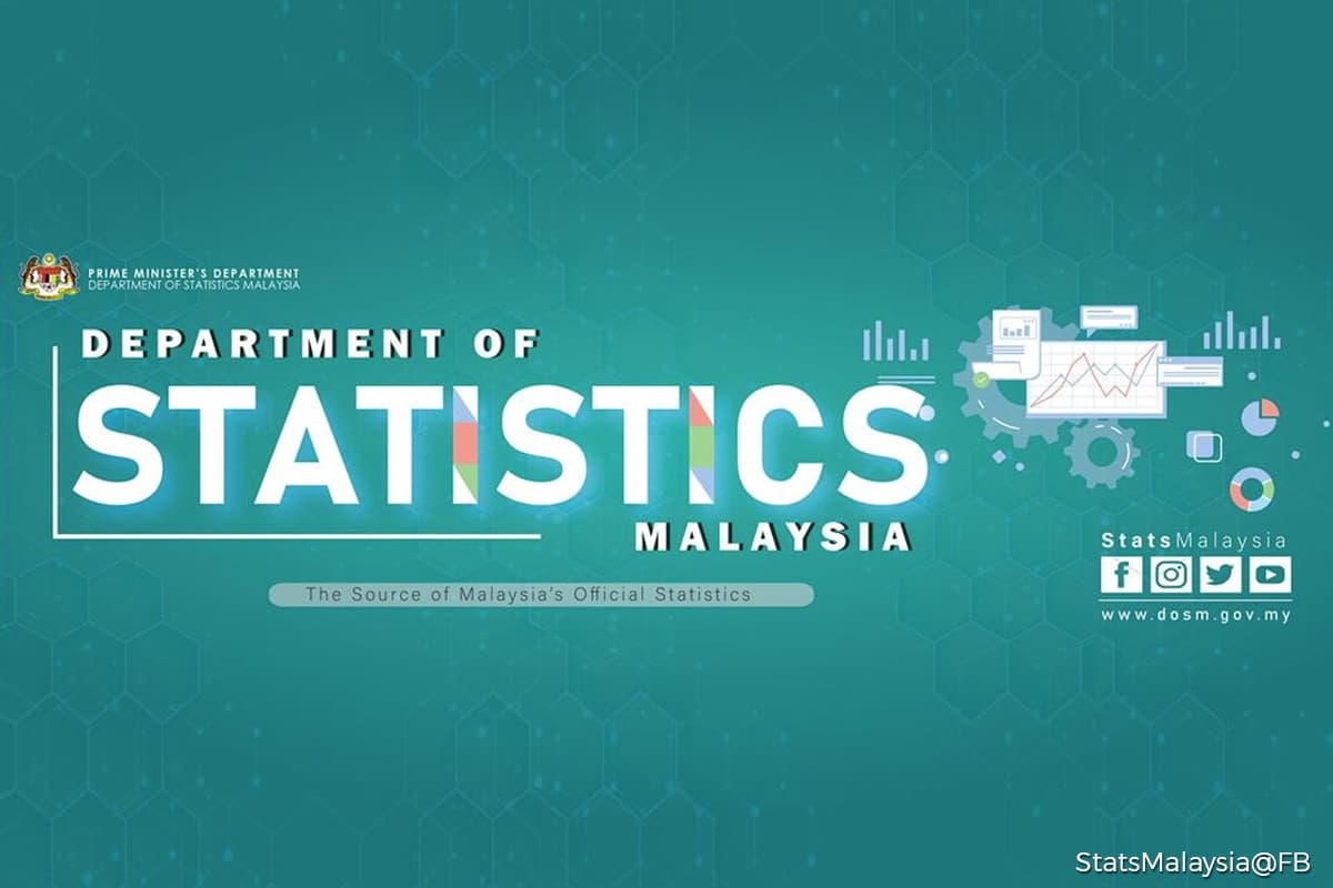 Malaysia's trade surplus rises 26.9% to RM184.8 billion — DOSM