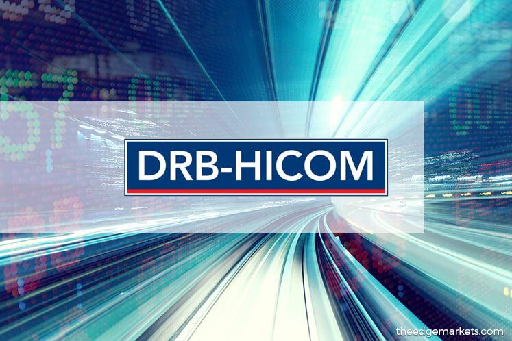 Stock With Momentum: DRB-Hicom