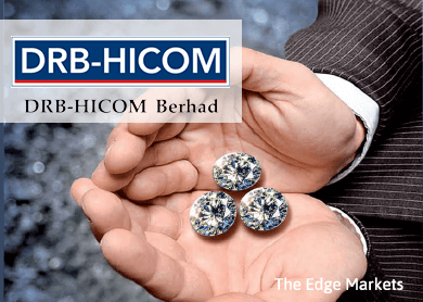 DRB-Hicom falls on analyst's downgrade after 1Q loss
