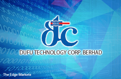 Stock With Momentum: Dufu technology Corp.
