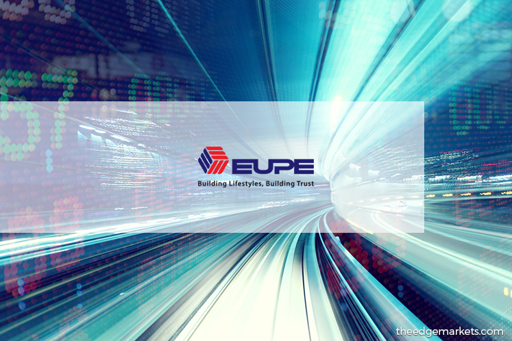 Stock With Momentum: Eupe Corp