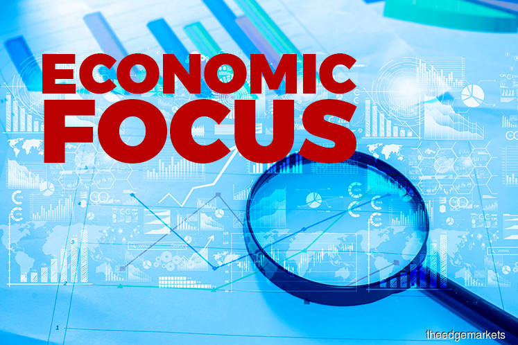 Malaysia GDP to expand 0.4% in 2020, says AmBank Research