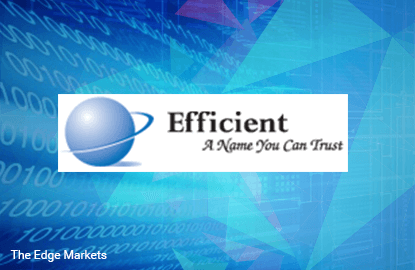 Stock With Momentum: Efficient E-solutions