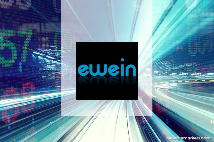 Stock With Momentum: Ewein Bhd