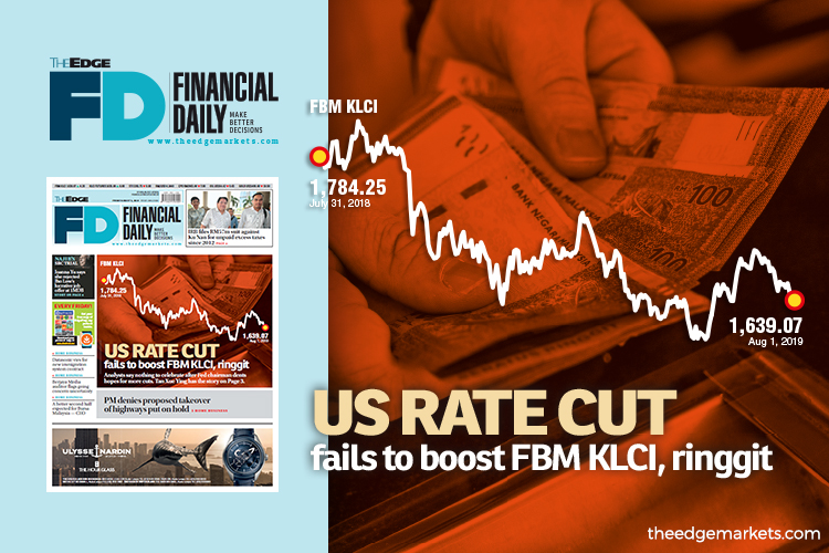 US rate cut fails to boost FBM KLCI, ringgit