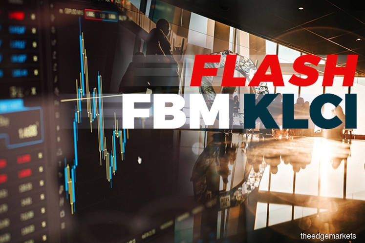 FBM KLCI  settles up 12.14 points at 1,519.83 at 12:30pm