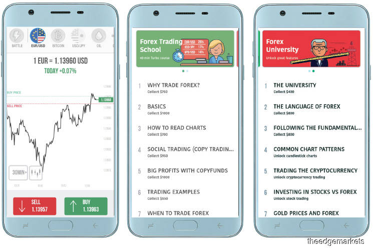 Apps: A fun way to learn how to trade