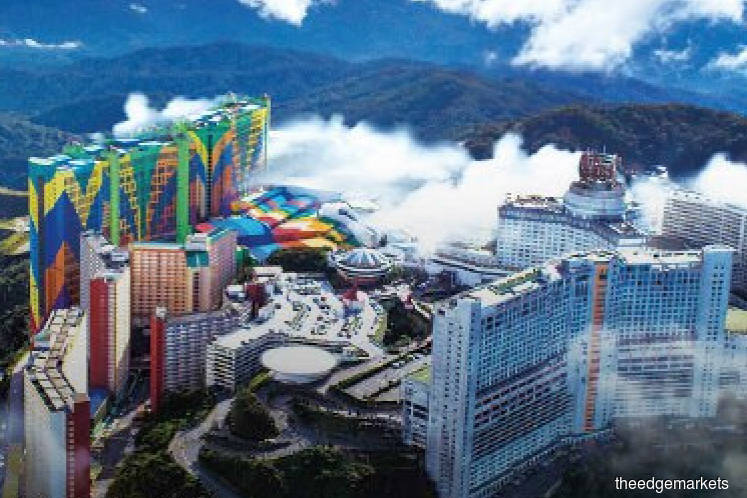 Genm 4715 Genting Malaysia Worst Is Over Bottom Out Is Genm Gems For Golden Year In 2020 Beyond Sharetisfy