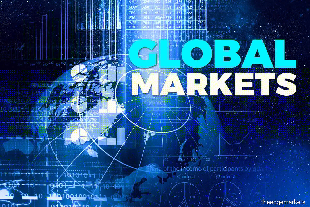 Global markets fall after data shows US inflation cooling