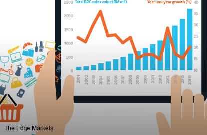 Why Malaysia still hasn't had its e-commerce boom