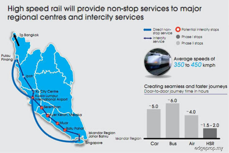 PM's unilateral scrapping of HSR came as a surprise, raises concern, says report