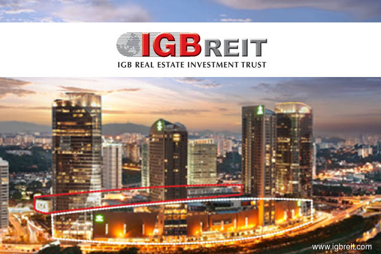 IGB REIT FY19 core net income within expectations