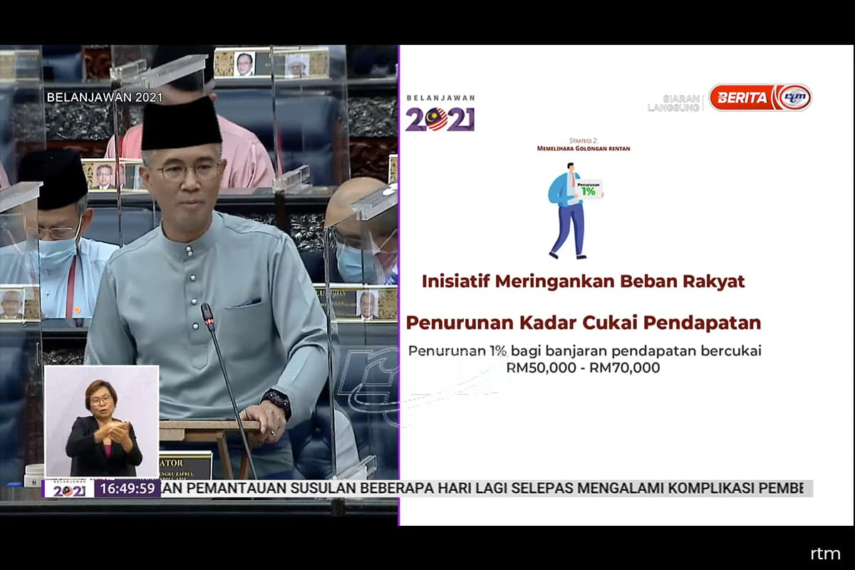 Income tax rate proposed to be reduced by one percentage point for those in the RM50,000-RM70,000 income bracket