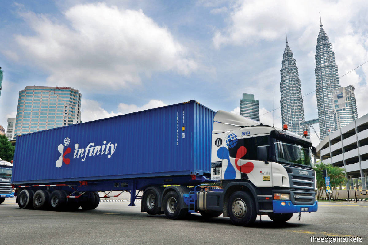 Hong Kong investors are increasingly paying attention to the Malaysian company. (Photo by Infinity Logistics and Transport Ventures)