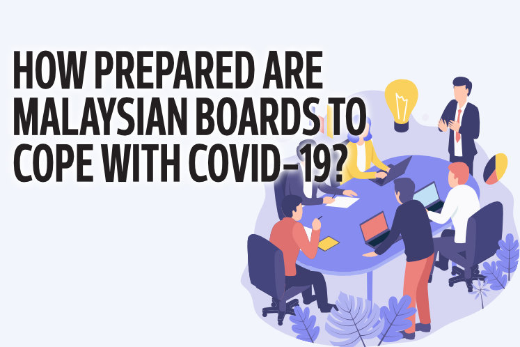 How prepared are Malaysian boards to cope with Covid-19?