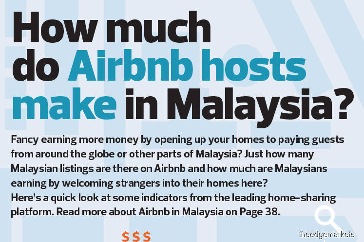 How much do Airbnb hosts make in Malaysia?