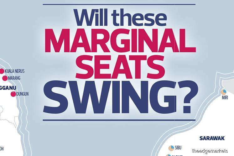 Will these marginal seats swing?