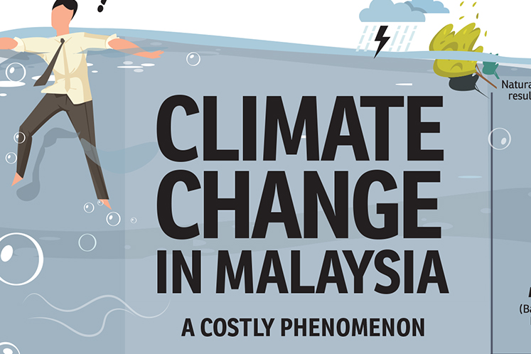 Climate change in Malaysia a costly phenomenon