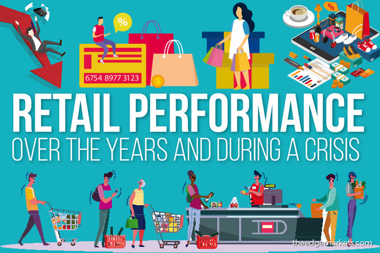 Retail performance over the years and during a crisis