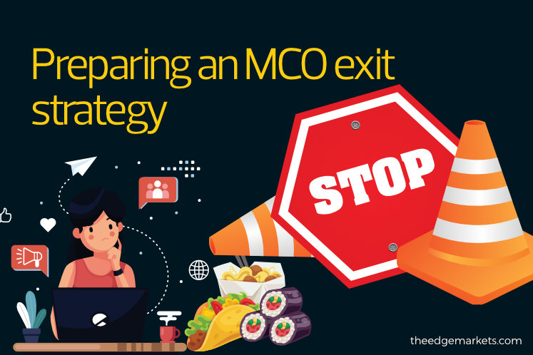 Preparing an MCO exit strategy