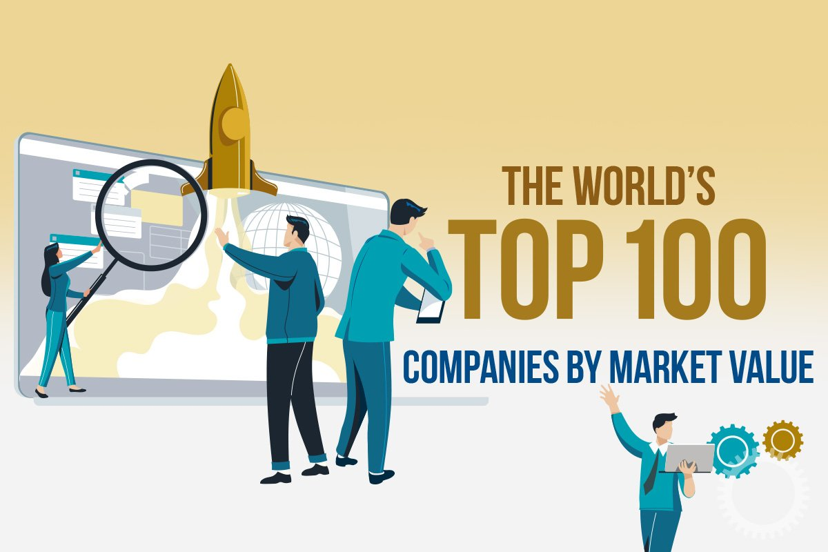 The world's top 100 companies by market value