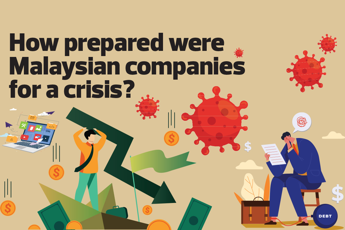 How prepared were Malaysian companies for a crisis?
