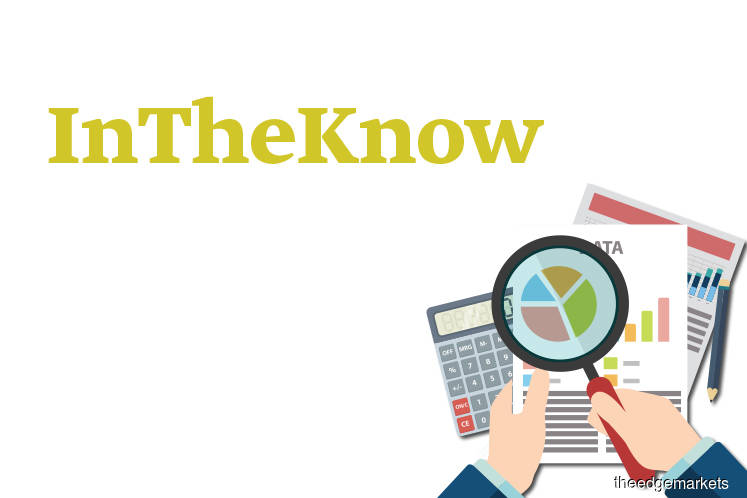 InTheKnow: Retail Negotiable Instruments of Deposit
