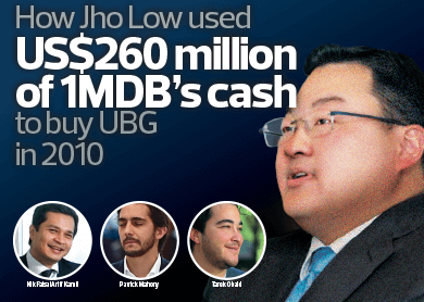 Investigative-report-on-1mdb_theedgemarkets