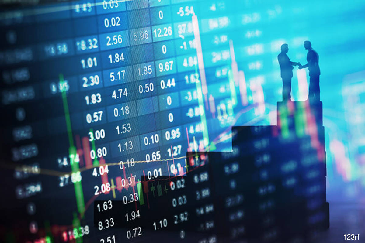 RHB Asset Management lists investments resilient to virus jitters