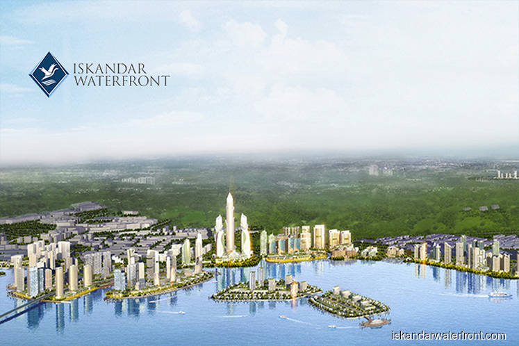 Iskandar Waterfront City jumps 29% climbing the most in 2019