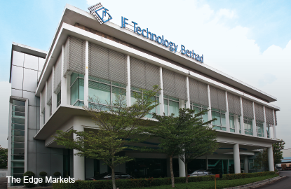 JF Technology eyes Main Market transfer by 2018