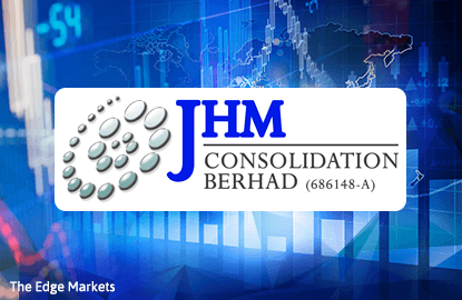 Stock With Momentum: JHM Consolidation