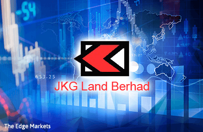 Stock With Momentum: JKG Land