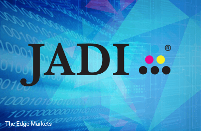 Stock With Momentum: Jadi Imaging Holdings