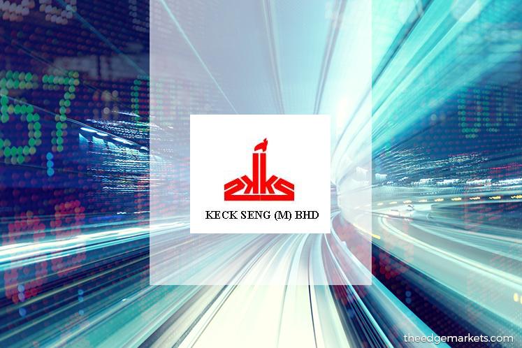 Stock With Momentum: Keck Seng