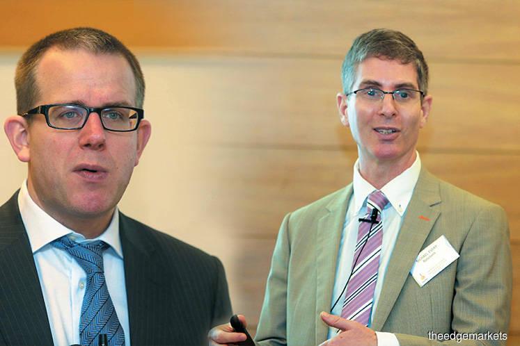Global Economy: Be aware of underlying risks in the market, says Rabobank