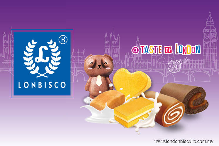 London Biscuits falls 5.88% on being served writ of summons
