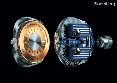 MB&F's-10th-anniversary-watch