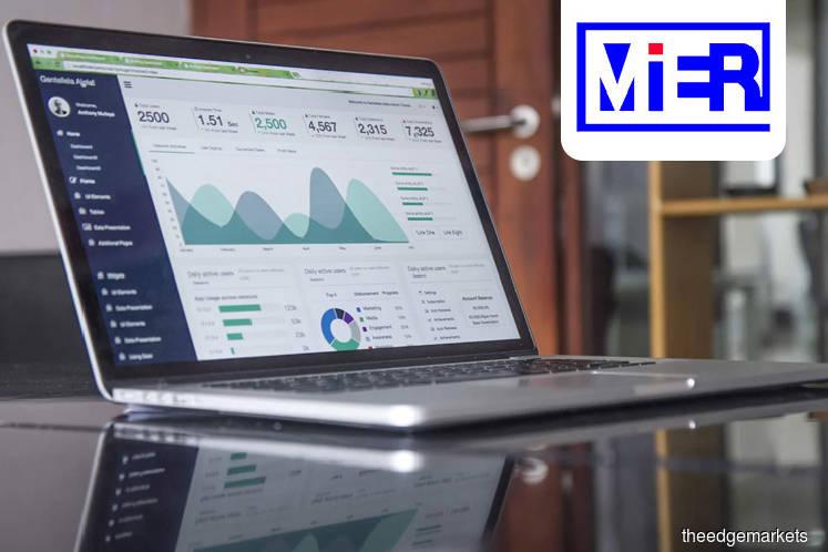 3Q2019 Vistage-MIER CEO Confidence Index: Sentiments remain cautious