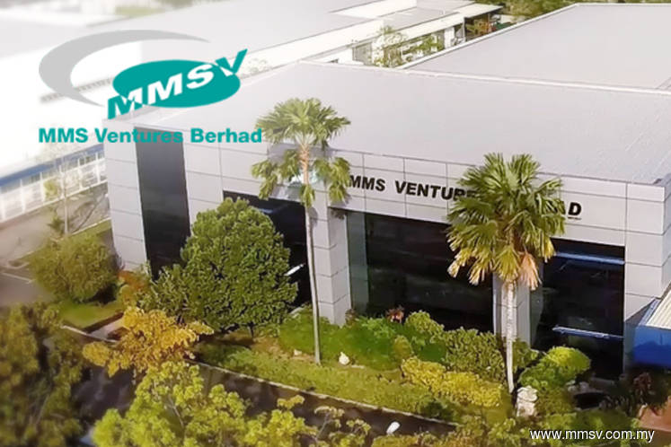 MMS Ventures may rebound higher, says RHB Retail Research