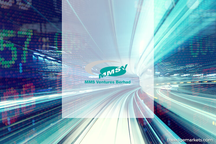 Stock With Momentum: MMS Ventures