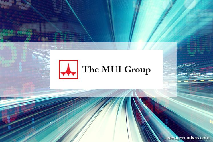 Stock With Momentum: MUI Properties