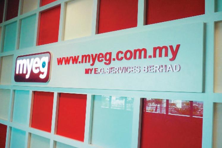 巫统或其代理不是大股东 MyEG跌3.25%