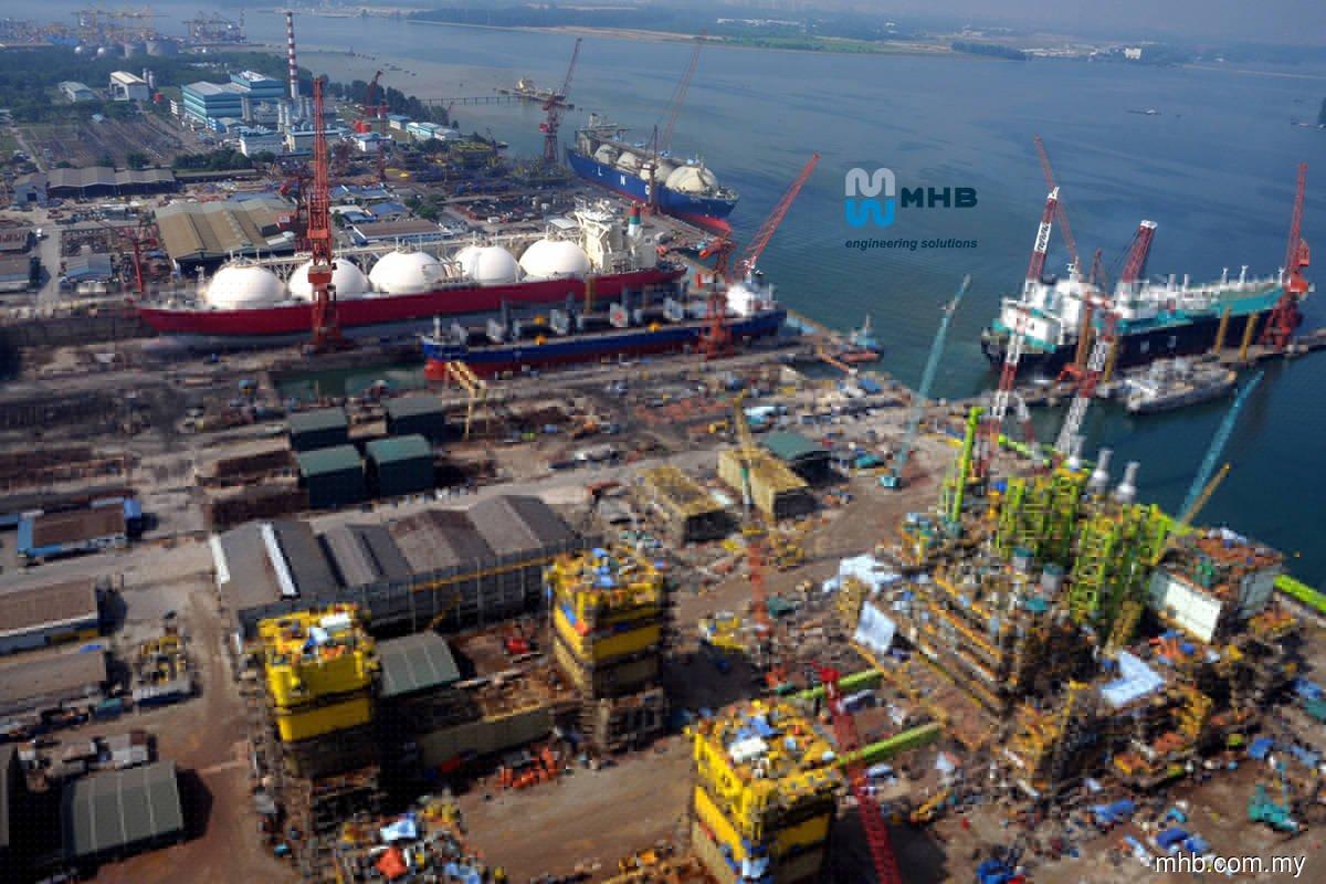 海事与工程业务拖累MHB首季净亏1亿