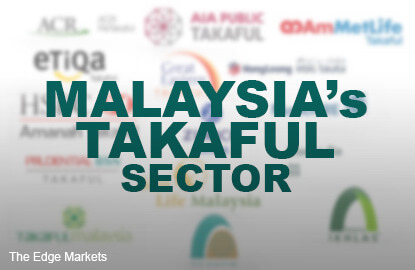 Fitch: Malaysia's takaful continues to enjoy higher growth than conventional peers