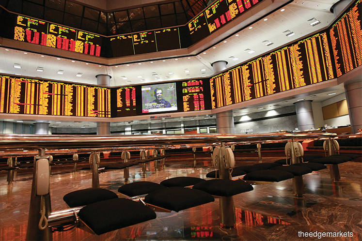 KLCI to find support at 1,680 points