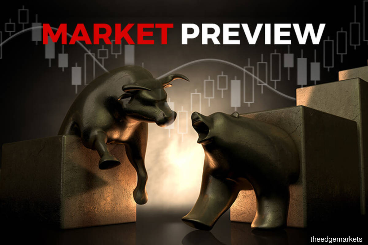 US equity futures swing; dollar edges higher