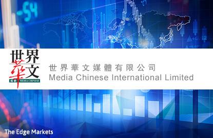 Stock With Momentum: Media Chinese International Ltd (-ve)