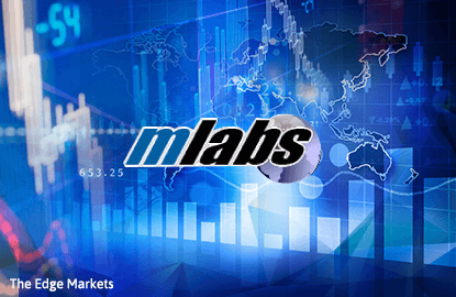 Stock With Momentum: Mlabs Systems